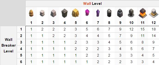 Wall_Breaker1-12.png